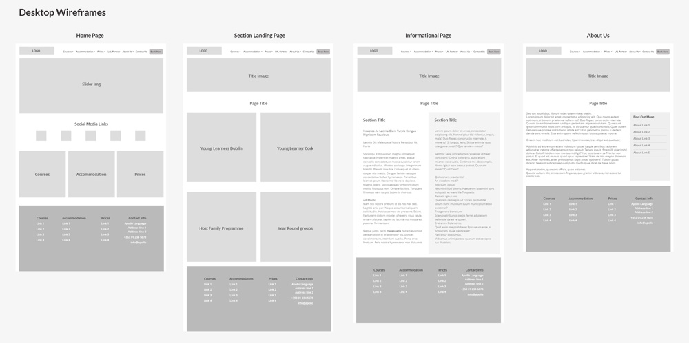desktop wireframes of apollo website design
